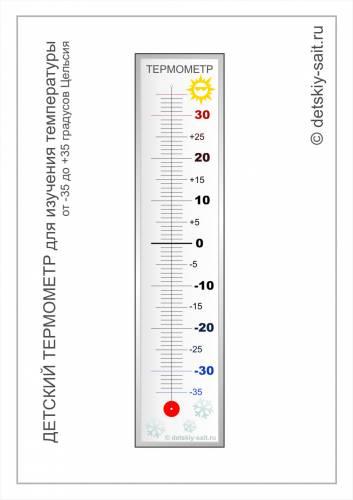 Как сделать термометр из картона видео - ЛигоДизайн