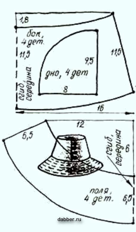 Как сшить шляпу из старых джинсов 54
